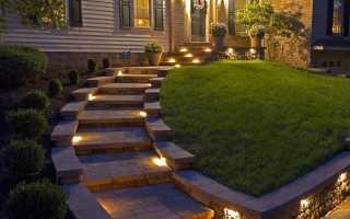 Садовые и уличные фонари для загородного дома: выбор, виды
