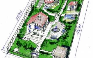 Проекты домов и дворовых построек