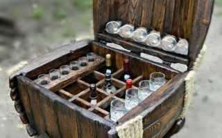 Домашний бар и его мини варианты – подбор фото