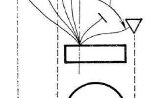 Главная прямостоячая форма икебаны