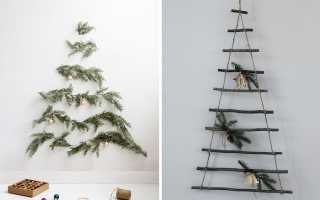 Новогодний декор в скандинавском стиле – подбор фото